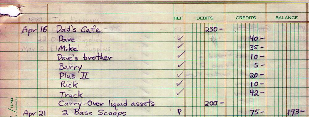 04.16.1981 finances