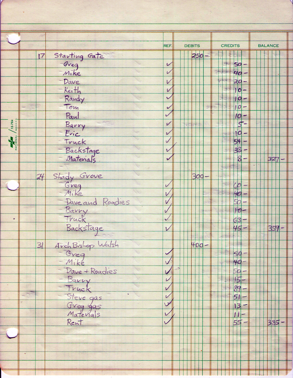 October earnings and expenditure 1981