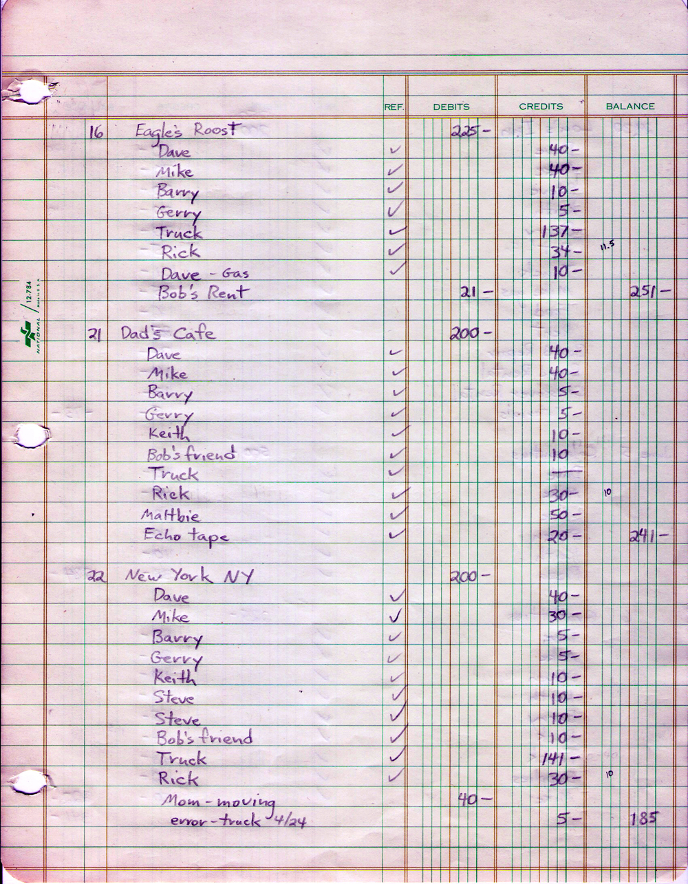 May earnings and expenditure 1981