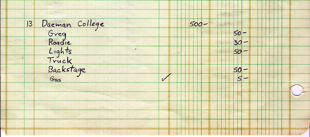 Parousia financial statement - Daemen College- 02.13.1982