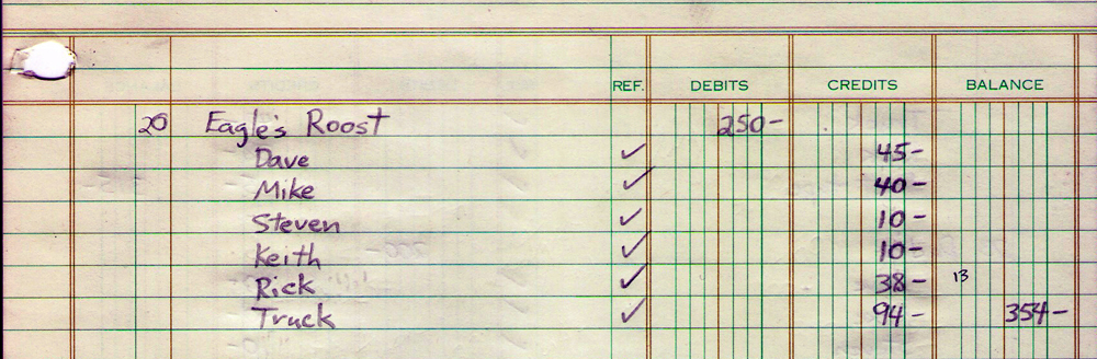 Eagles Roost Financial Statement June 20, 1981