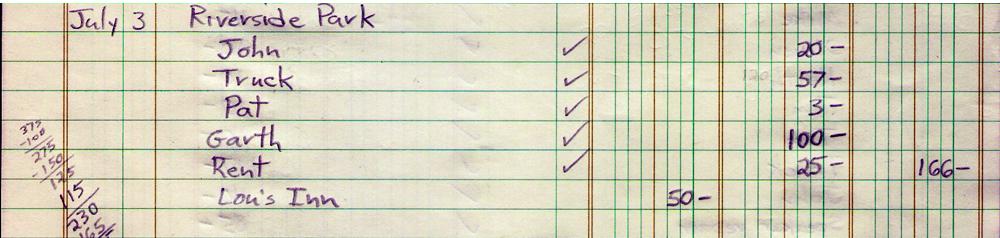 Financial Statement - Riverside Park July 3,1981