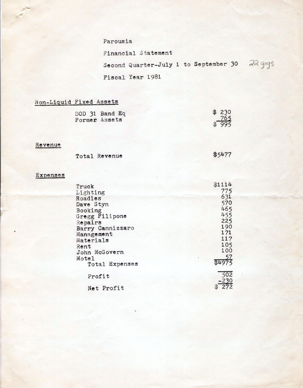 Financial statement 2nd QTR 1981