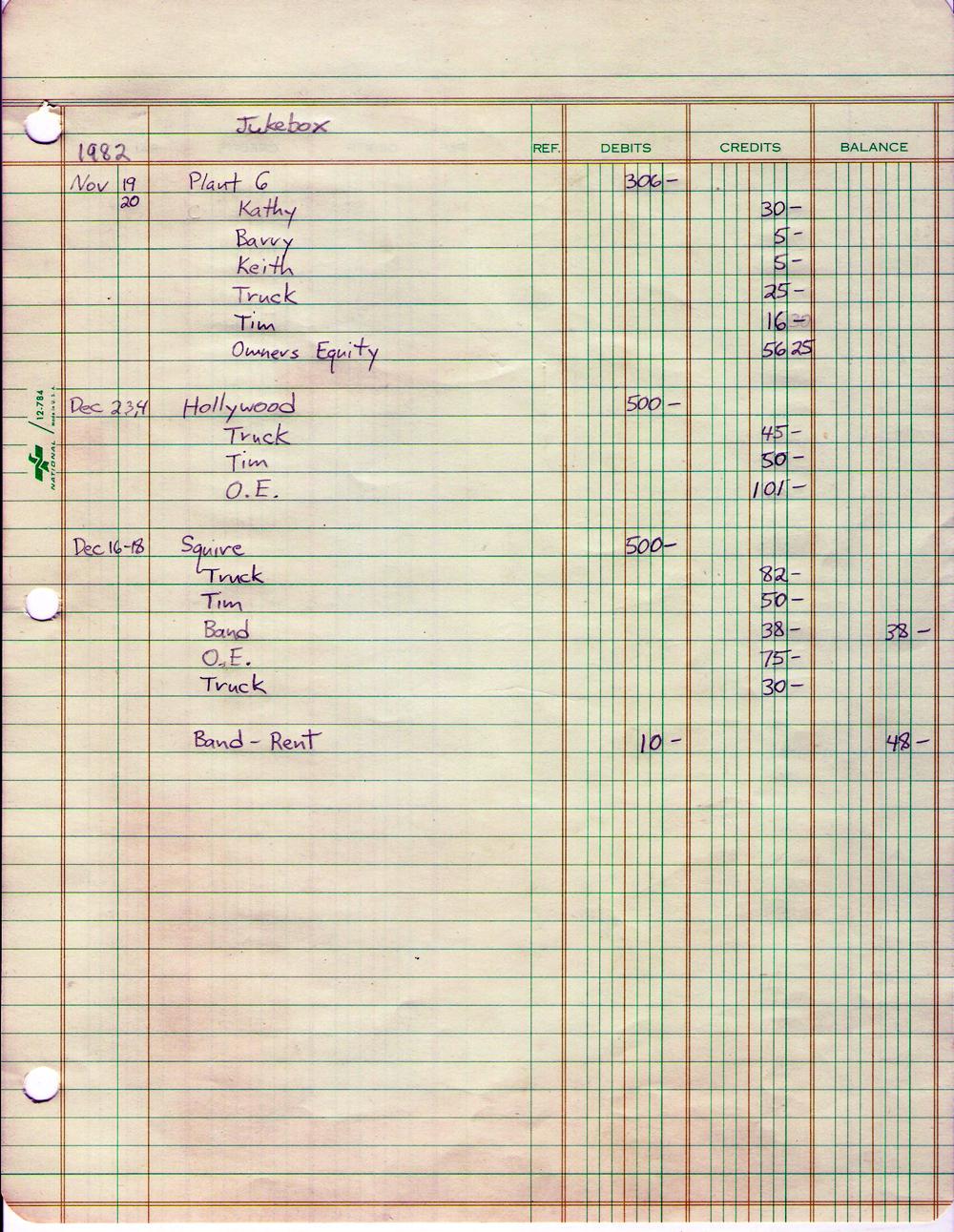 November - December 1982